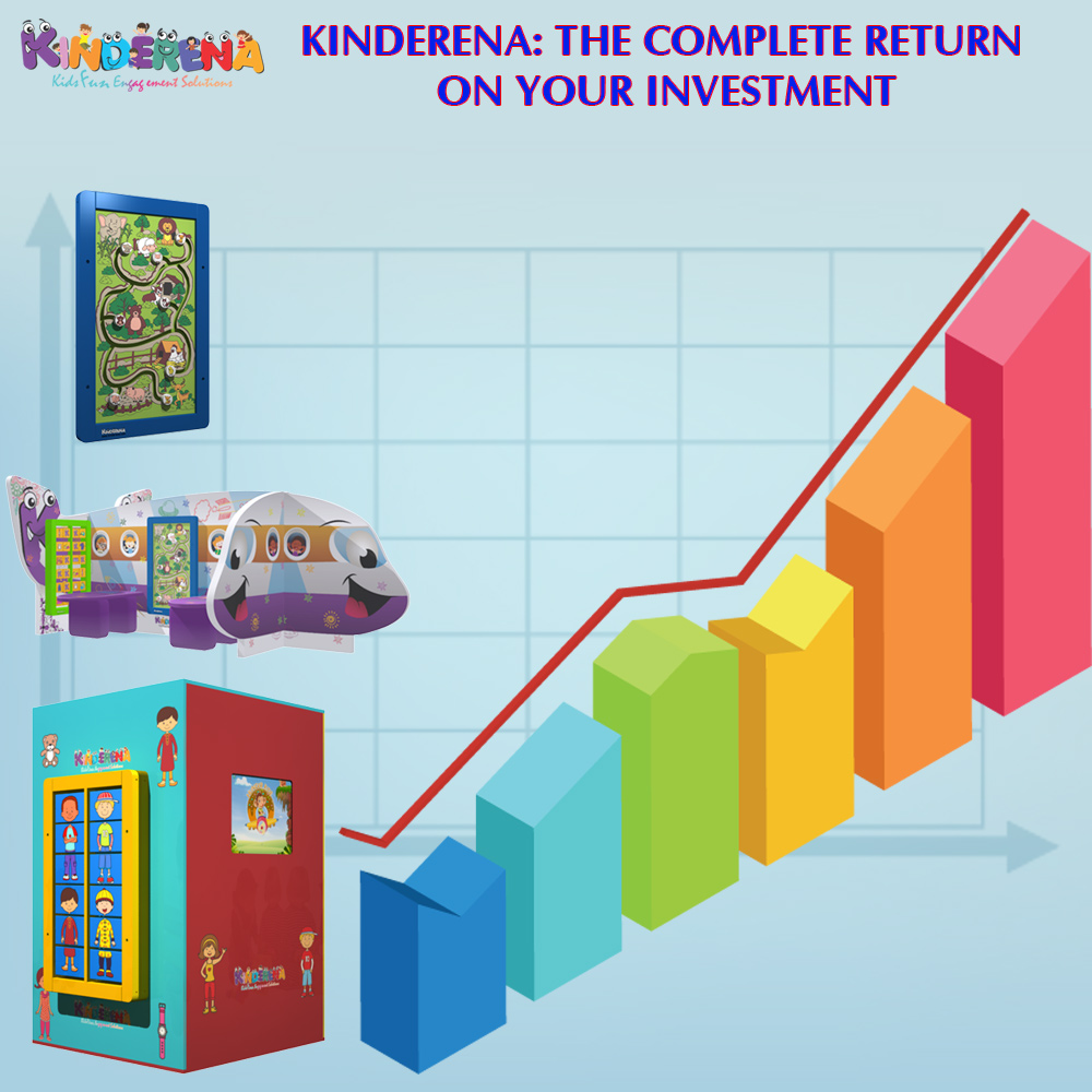 THE COMPLETE RETURN ON YOUR INVESTMENT - KINDERENA